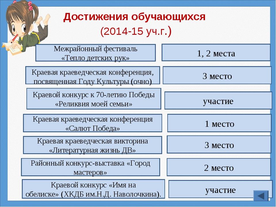 Достижения обучающихся (2014-15 уч.г.) Краевая краеведческая конференция, пос...