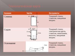 Технологическая карта Название Чертёж Инструменты Спинка 40 мм 65 мм Токарный
