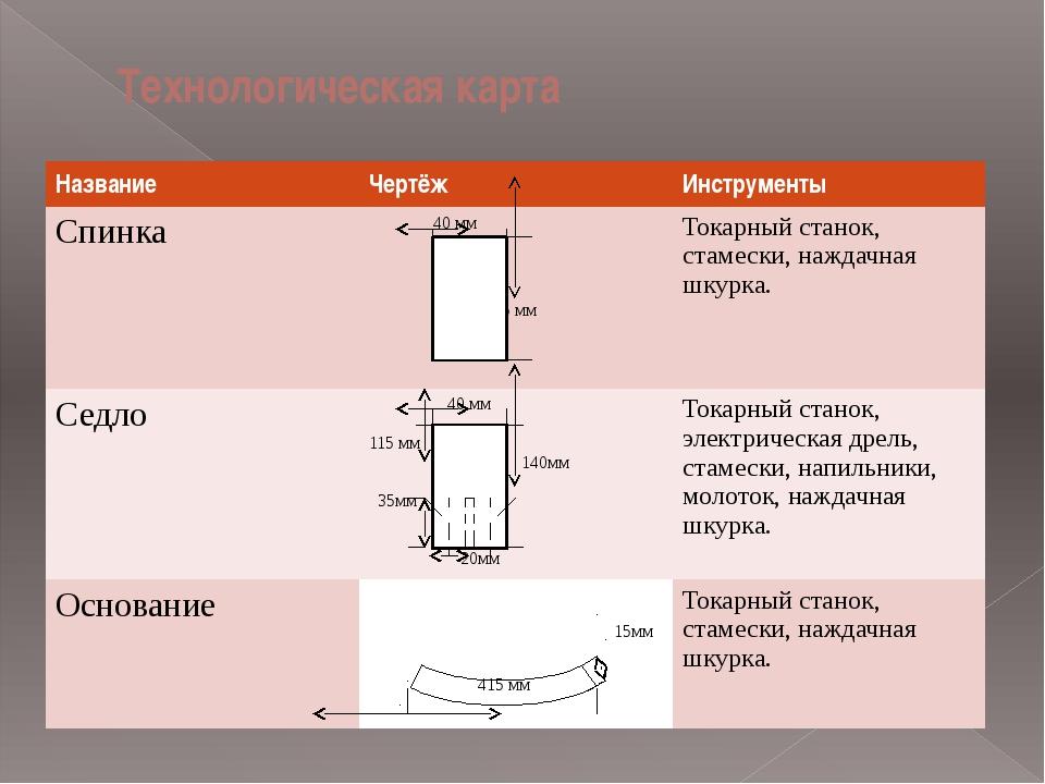 Технологическая карта Название Чертёж Инструменты Спинка 40 мм 65 мм Токарный...