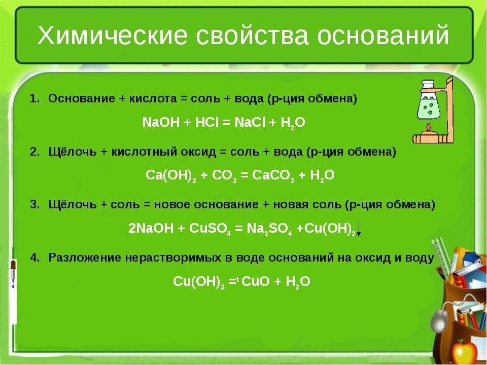 Химические свойства оснований Основание + кислота = соль + вода (р-ция обмена...