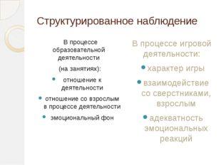 Структурированное наблюдение В процессе образовательной деятельности (на заня