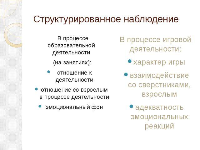 Структурированное наблюдение В процессе образовательной деятельности (на заня...