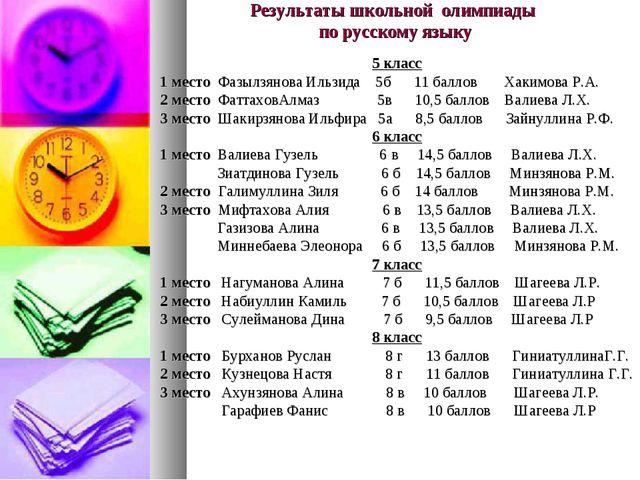 Результаты школьной олимпиады по русскому языку 5 класс 1 место Фазылзянова И...