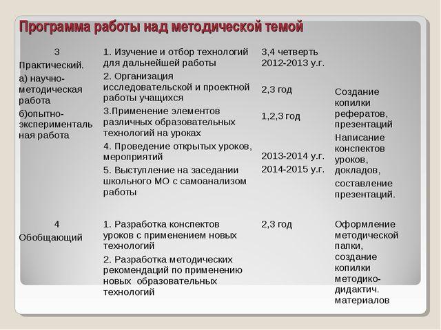 Программа работы над методической темой 3 Практический. а) научно-методическа...
