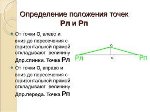 Определение положения точек Рл и Рп От точки О1 влево и вниз до пересечения с