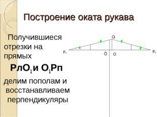 Построение оката рукава Получившиеся отрезки на прямых РлО1 и О1Рп делим попо