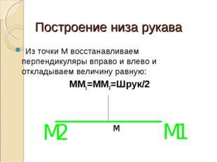 Построение низа рукава Из точки М восстанавливаем перпендикуляры вправо и вле