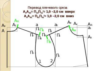 Перевод плечевого среза А2А21= П11П11/= 1,0 –2,0 см вверх А9А91= П51П51/= 1,0