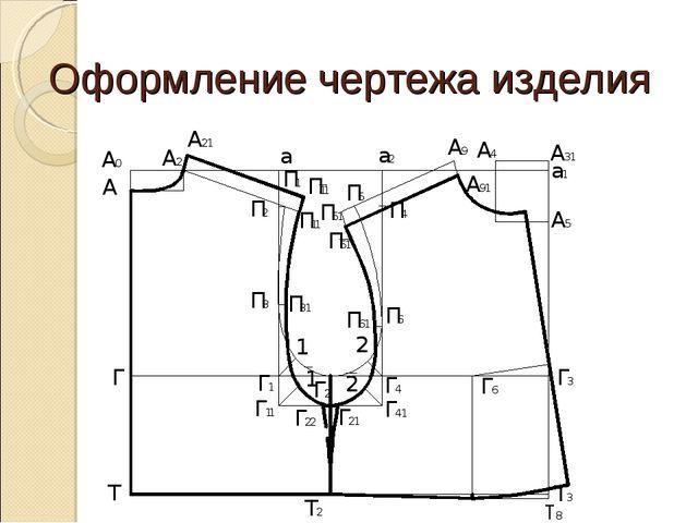 Оформление чертежа изделия