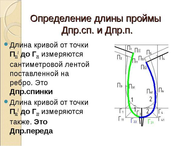 Определение длины проймы Дпр.сп. и Дпр.п. Длина кривой от точки П11/ до Г21 и...