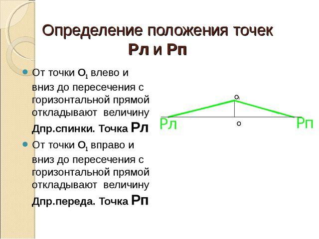Определение положения точек Рл и Рп От точки О1 влево и вниз до пересечения с...