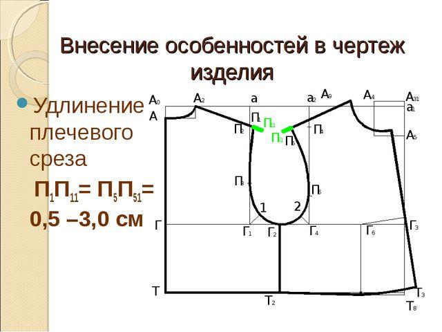 Внесение особенностей в чертеж изделия Удлинение плечевого среза П1П11= П5П51...