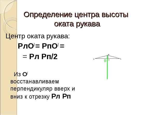 Определение центра высоты оката рукава Центр оката рукава: РлО/ = РпО/ = = Рл...