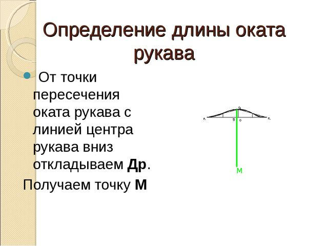 Определение длины оката рукава От точки пересечения оката рукава с линией цен...