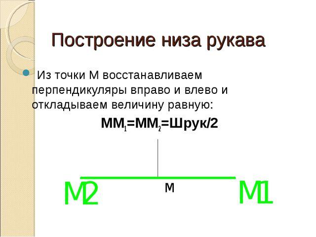 Построение низа рукава Из точки М восстанавливаем перпендикуляры вправо и вле...
