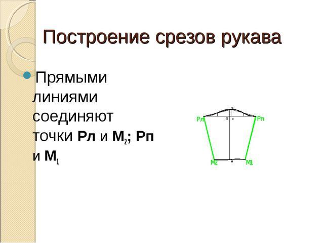 Построение срезов рукава Прямыми линиями соединяют точки Рл и М2; Рп и М1