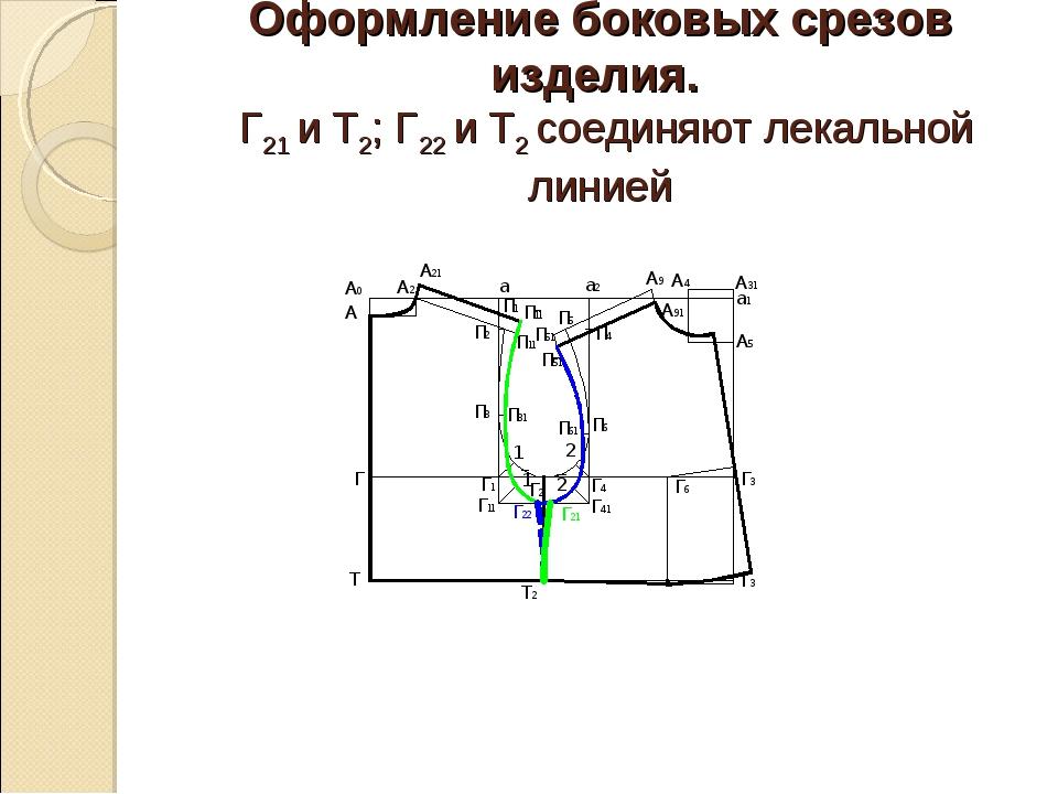 Оформление боковых срезов изделия. Г21 и Т2; Г22 и Т2 соединяют лекальной лин...