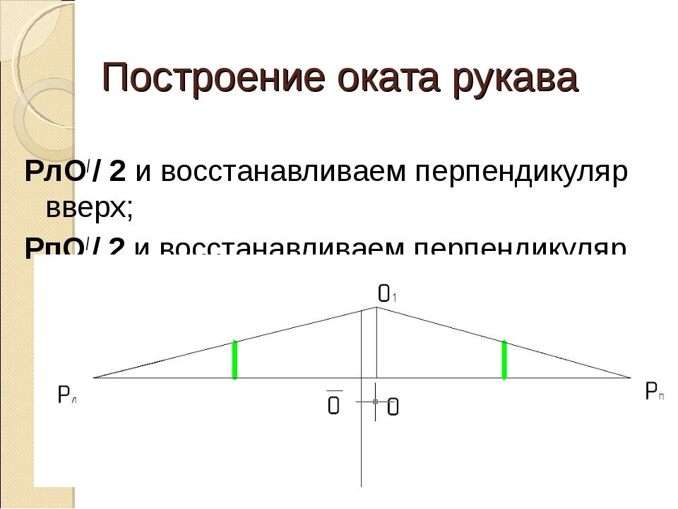 Построение оката рукава РлО/ / 2 и восстанавливаем перпендикуляр вверх; РпО/...