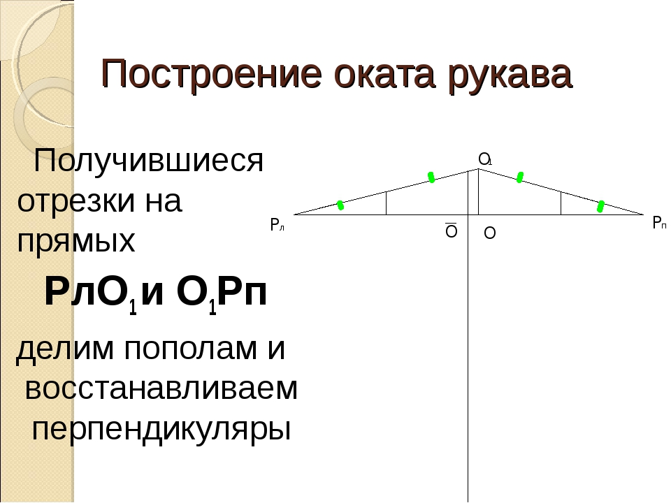 Построение оката рукава Получившиеся отрезки на прямых РлО1 и О1Рп делим попо...