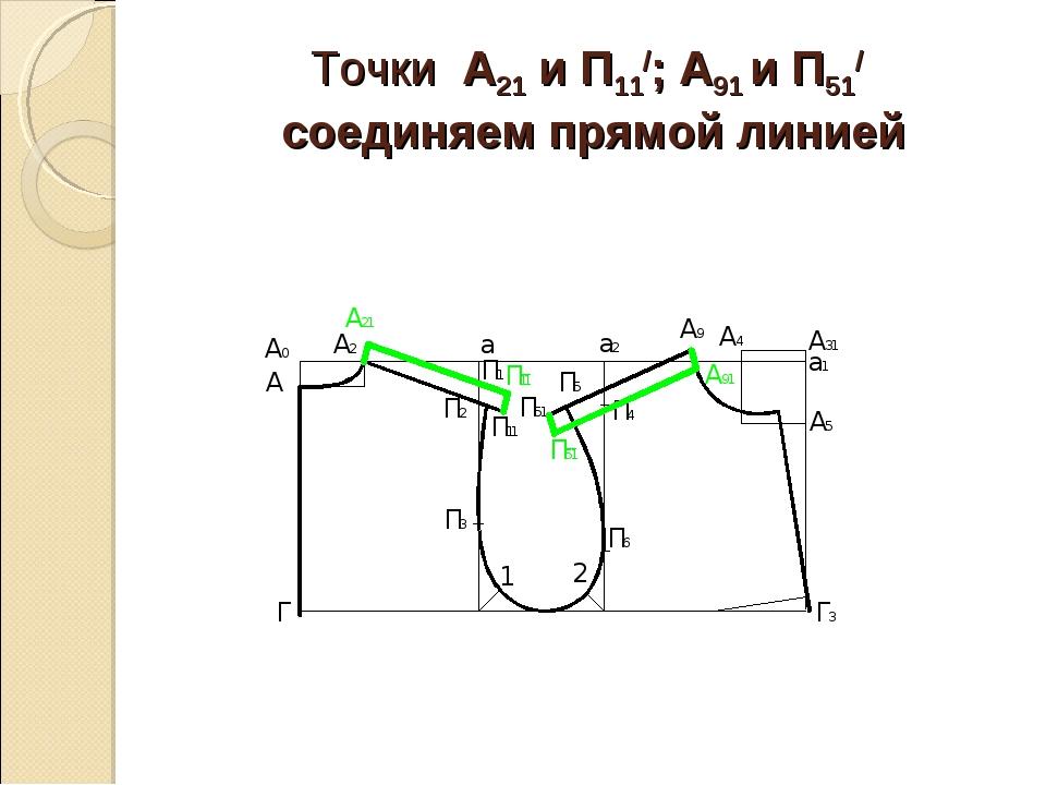 Точки А21 и П11/; А91 и П51/ соединяем прямой линией