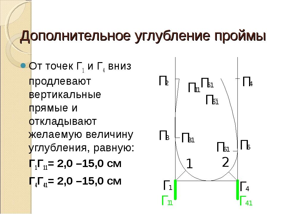 Дополнительное углубление проймы От точек Г1 и Г4 вниз продлевают вертикальны...