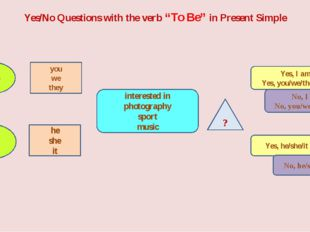 "Yes/No Questions with the verb ""To Be"" in Present Simple Are Is you we they h"