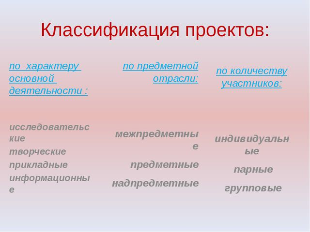 Классификация проектов: по характеру основной деятельности : исследовательски...