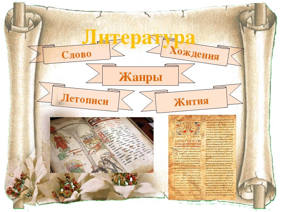 Жанры Летописи Жития Слово Хождения Литература