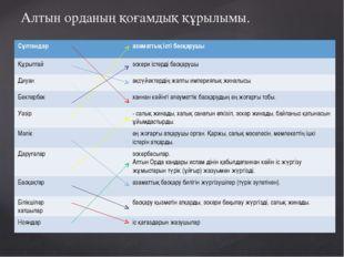 Алтын орданың қоғамдық құрылымы. izden.kz Сұлтандар азаматтықістібасқарушы Құ