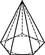 Геометрические тела. Конус.