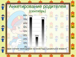 Анкетирование родителей (сентябрь)