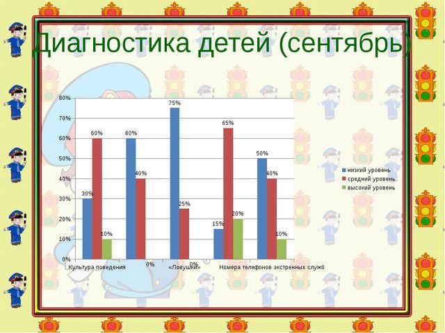 Диагностика детей (сентябрь)