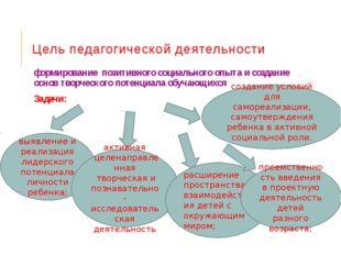 Цель педагогической деятельности формирование позитивного социального опыта