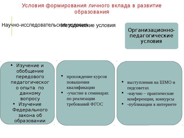 Условия формирования личного вклада в развитие образования Изучение и обобщен...