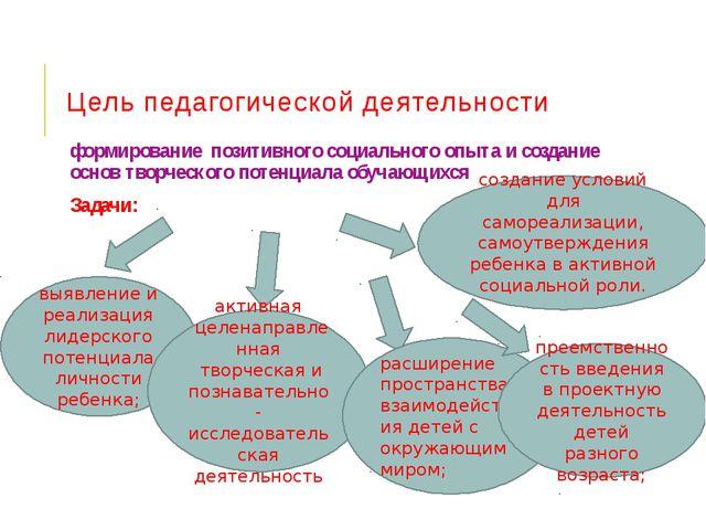 Цель педагогической деятельности формирование позитивного социального опыта...