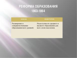 РЕФОРМА ОБРАЗОВАНИЯ 1863-1864 плюсы недостатки Расширение и совершенствование