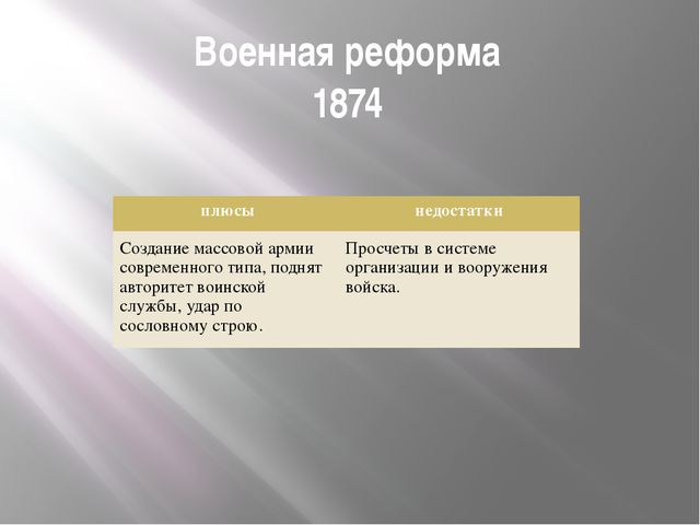 Военная реформа 1874 плюсы недостатки Создание массовой армии современного ти...