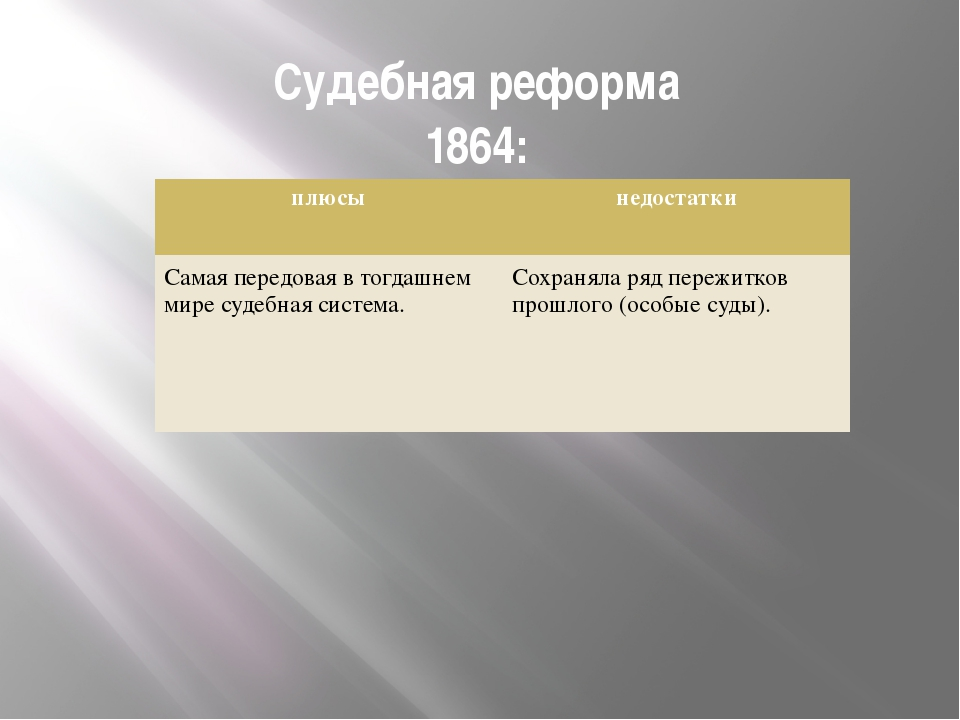 Судебная реформа 1864: плюсы недостатки Самая передовая в тогдашнем мире суде...
