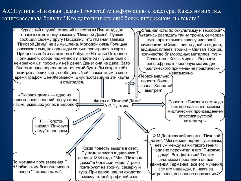 А.С.Пушкин «Пиковая дама».Прочитайте информацию с кластера. Какая из них Вас...