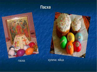 Пасха пасха куличи, яйца