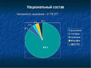 Национальный состав Численность населения – 3 178 577
