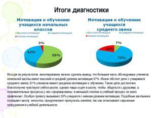 Исходя из результатов анкетирования, можно сделать вывод, что большая часть о