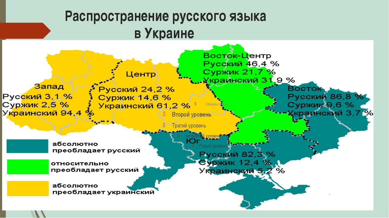Распространение русского языка в Украине