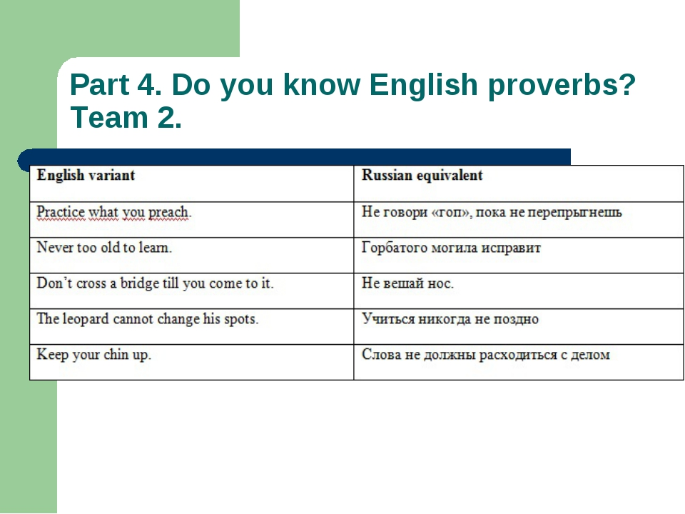Part 4. Do you know English proverbs? Team 2.