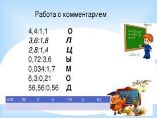 4,4:1,1 О 3,6:1,8 Л 2,8:1,4 Ц 0,72:3,6 Ы 0,034:1,7 М 6,3:0,21 О 56,56:0,56 Д