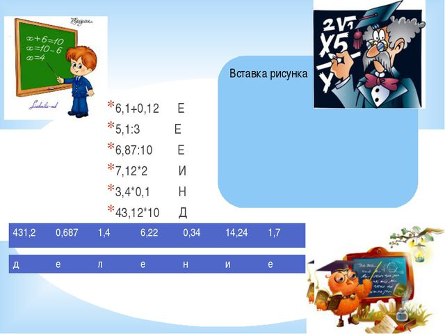 6,1+0,12 Е 5,1:3 Е 6,87:10 Е 7,12*2 И 3,4*0,1 Н 43,12*10 Д 7:5 Л 431,20,687...