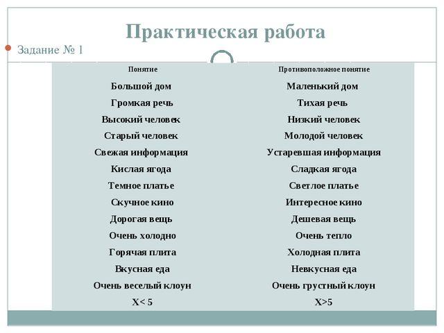 Практическая работа Задание № 1 ПонятиеПротивоположное понятие Большой дом...