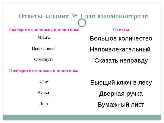 Ответы задания № 3 для взаимоконтроля Подберите синонимы к понятиям:Ответы М...