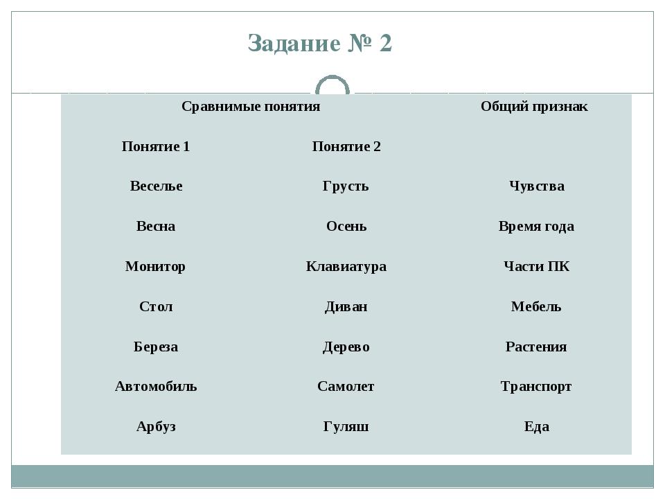 Задание № 2 Сравнимые понятияОбщий признак  Понятие 1Понятие 2 ВесельеГр...