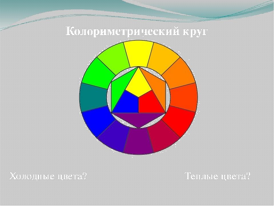 Колориметрический круг Теплые цвета? Холодные цвета?